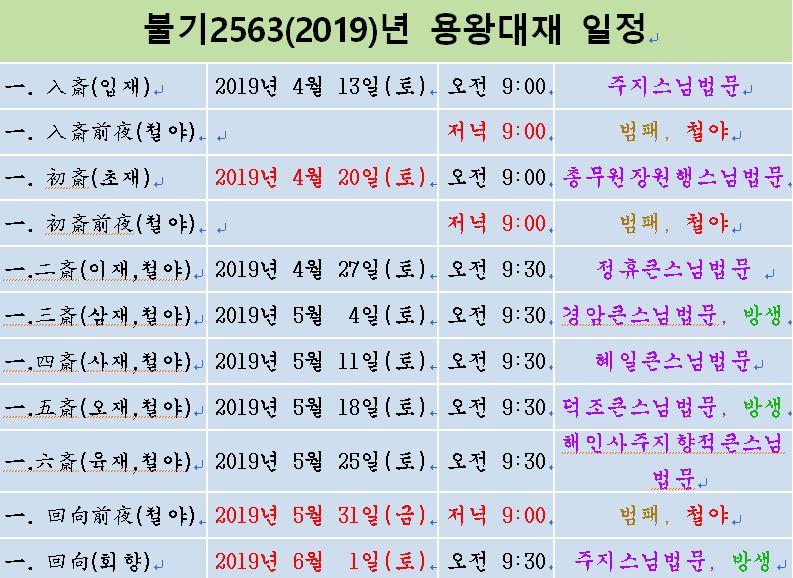 2019 용왕대재 마무리.JPG